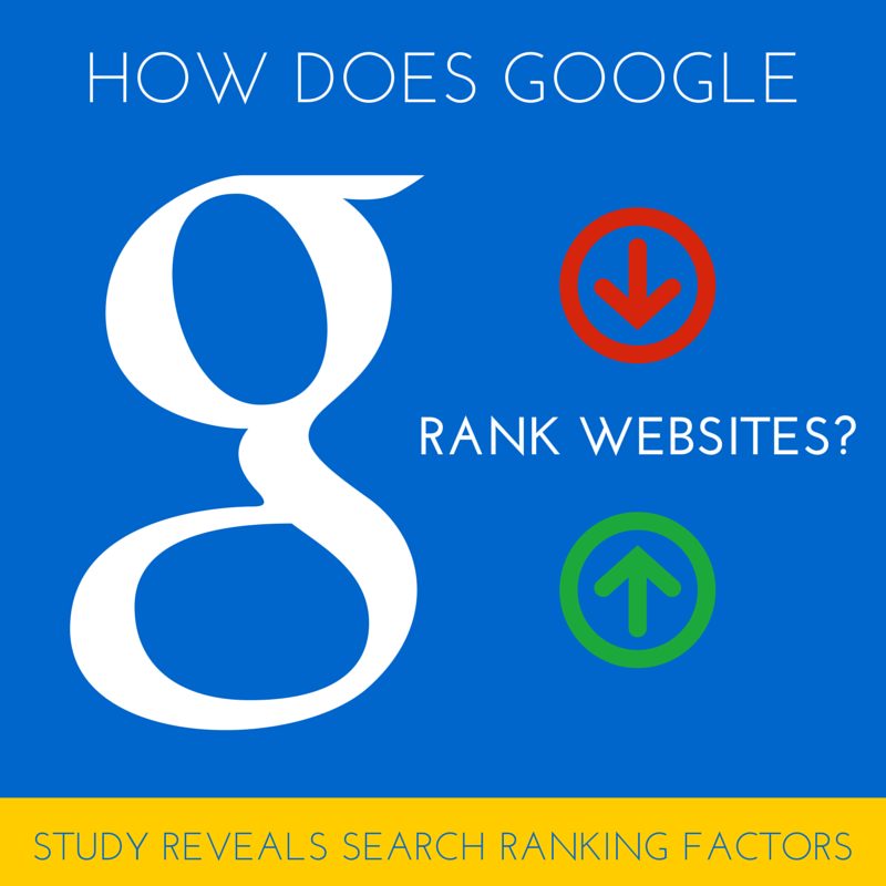 How Does Google Rank Websites? Study Reveals Search Ranking Factors