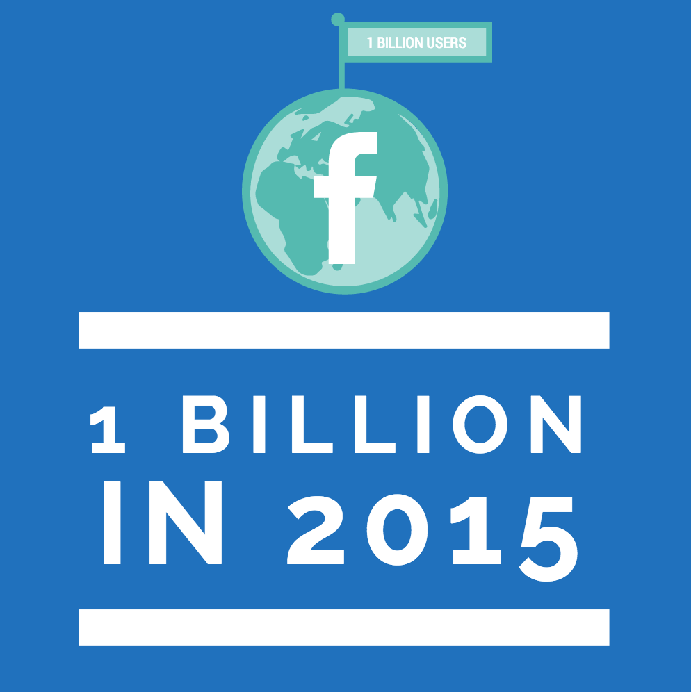 Social Media Trends: 1B Users Will Access Facebook Monthly on Mobile in 2015