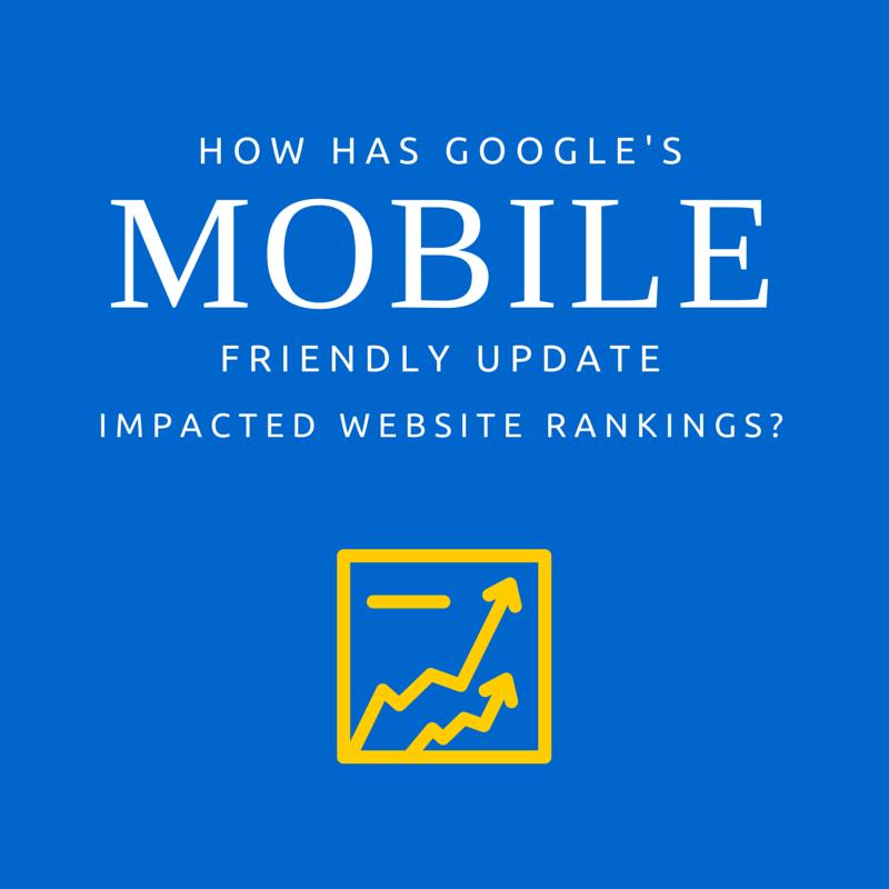 how-has-googles